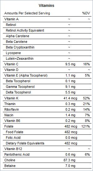 Screenshot_2018-10-26 Edamame, frozen, prepared Nutrition Facts Calories
